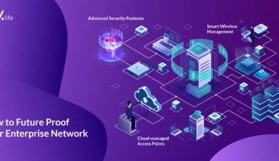 How to Future Proof Your Enterprise Network